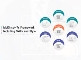 Mckinsey 7s Framework Including Skills And Style