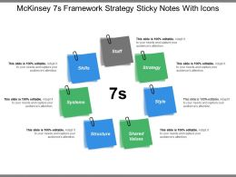 Mckinsey 7s Framework Strategy Sticky Notes With Icons