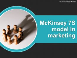 Mckinsey 7s Model In Marketing Powerpoint Presentation Slides