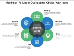 Mckinsey 7s Model Overlapping Circles With Icons