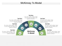Mckinsey 7s Model Ppt Powerpoint Presentation Show Slides Cpb
