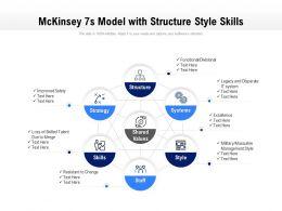 Mckinsey 7s Model With Structure Style Skills