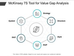 Mckinsey 7s Tool For Value Gap Analysis