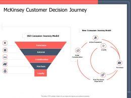 MCkinsey Customer Decision Journey Ppt Powerpoint Presentation Styles Background Designs