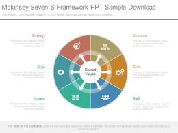 Mckinsey Seven S Framework Ppt Sample Download