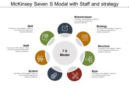Mckinsey Seven S Modal With Staff And Strategy