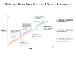 Mckinsey Three Time Horizon Of Growth Framework