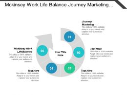 Mckinsey Work Life Balance Journey Marketing Corporate Responsibility Consulting Cpb