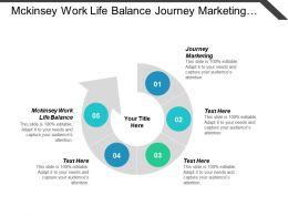 Mckinsey Work Life Balance Journey Marketing Corporate Responsibility Consulting Cpb