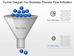 me Funnel Diagram For Business Process Flow Indication Powerpoint Template