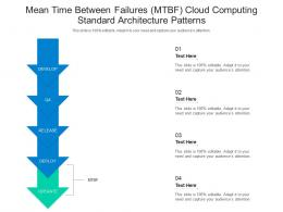 Mean Time Between Failures MTBF Cloud Computing Standard Architecture Patterns Ppt Diagram