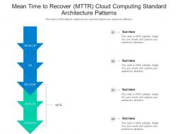 Mean Time To Recover MTTR Cloud Computing Standard Architecture Patterns Ppt Slide