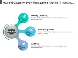 Meaning Capability Event Management Aligning It Investment Decision