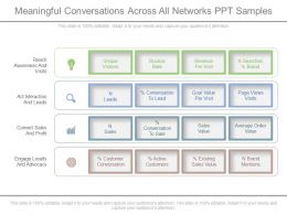 meaningful conversations across all networks ppt samples