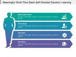 Meaningful Work Time Slack Self Directed Dynamic Learning