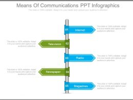 Means Of Communications Ppt Infographics