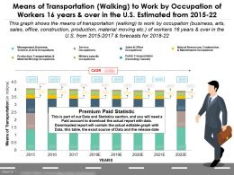 Means Of Transport Walking To Work By Occupation Of Workers 16 Years And Over In US Estimated From 2015-22