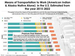 Means Of Transportation To Work American Indian Alaska Native Alone In US Year 2015-2022