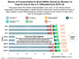 Means Of Transportation To Work White Alone By Workers 16 Years Over In US 2015-22