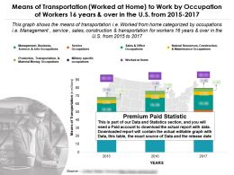 Means Of Transportation Worked At Home To Work By Occupation Of Workers 16 Years Over In US 2015-2017