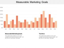 Measurable Marketing Goals Ppt Powerpoint Presentation Outline Layout Ideas Cpb