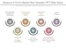 Measure A Firms Market Risk Template Ppt Slide Styles