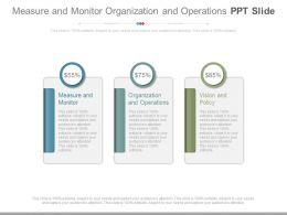 Measure And Monitor Organization And Operations Ppt Slide