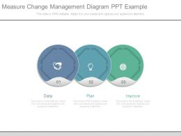 Measure Change Management Diagram Ppt Example