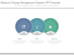 Measure Change Management Diagram Ppt Example