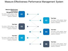 Measure Effectiveness Performance Management System Ppt Powerpoint Presentation Gallery Pictures Cpb