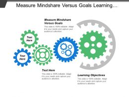 Measure Mindshare Versus Goals Learning Objectives Influence Marketing