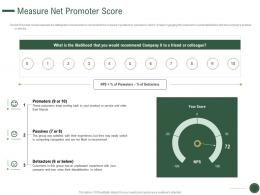 Measure Net Promoter Score How To Drive Revenue With Customer Journey Analytics Ppt Aids
