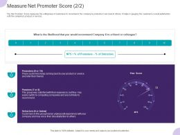 Measure Net Promoter Score Ppt Powerpoint Presentation Infographics Demonstration
