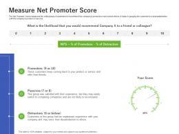 Measure Net Promoter Score Using Customer Online Behavior Analytics Acquiring Customers Ppt Model