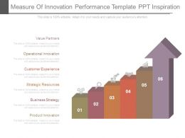 Measure Of Innovation Performance Template Ppt Inspiration