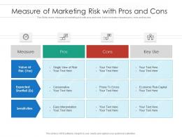 Measure Of Marketing Risk With Pros And Cons