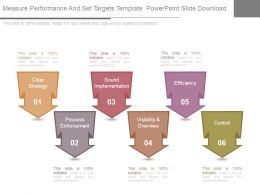 Measure Performance And Set Targets Template Powerpoint Slide Download
