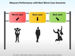Measure Performance With Best Worst Case Scenarios