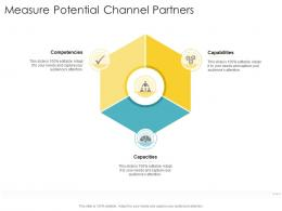 Measure Potential Channel Partners Company Strategies Promotion Tactics Ppt Powerpoint Show
