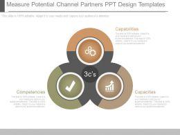Measure Potential Channel Partners Ppt Design Templates