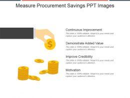 Measure Procurement Savings Ppt Images