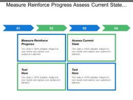 Measure Reinforce Progress Assess Current State Communication Skills