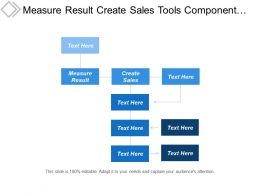 Measure Result Create Sales Tools Component Building Capable Organization