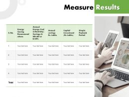 Measure Results Investment Ppt Powerpoint Presentation Ideas