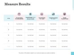 Measure Results Investment Ppt Powerpoint Presentation Professional Show