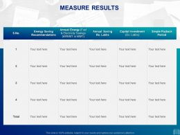 Measure Results Ppt Powerpoint Presentation Icon Samples