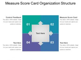 Measure Score Card Organization Structure Leadership Control Feedback