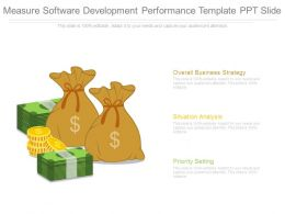 Measure Software Development Performance Template Ppt Slide