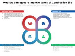 Measure Strategies To Improve Safety At Construction Site