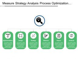Measure Strategy Analysis Process Optimization With Icons And Circles
